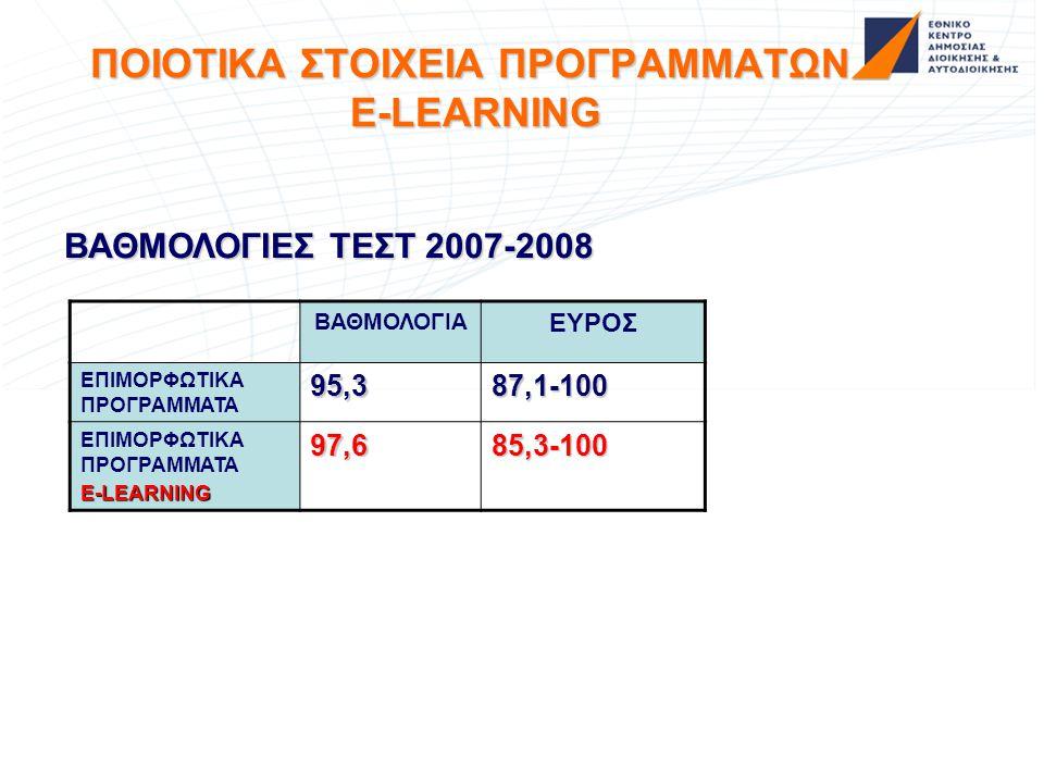 ΠΟΙΟΤΙΚΑ ΣΤΟΙΧΕΙΑ ΠΡΟΓΡΑΜΜΑΤΩΝ E-LEARNING