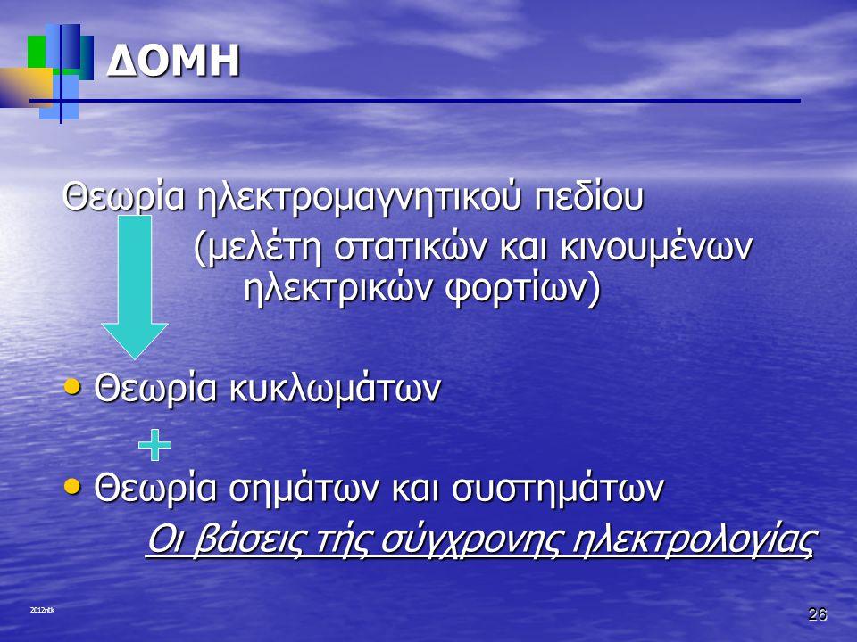 ΔΟΜΗ Θεωρία ηλεκτρομαγνητικού πεδίου