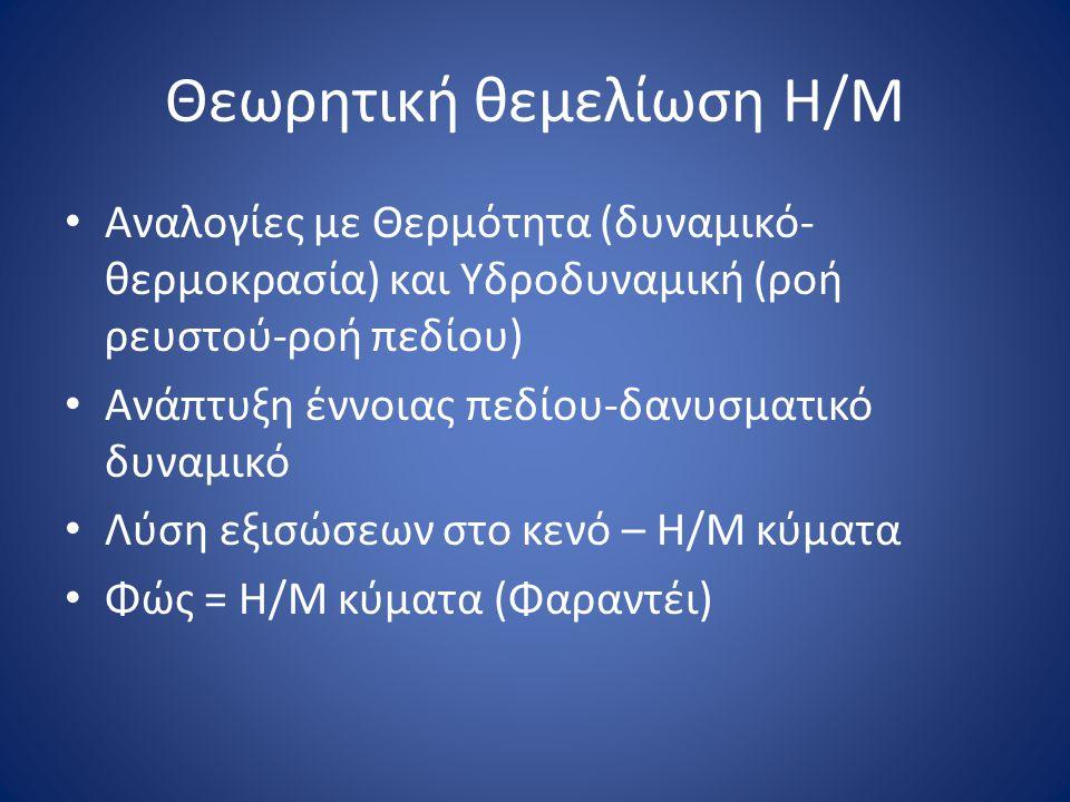 Θεωρητική θεμελίωση Η/Μ