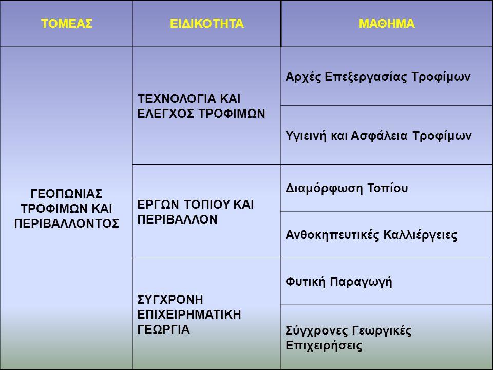 ΓΕΟΠΩΝΙΑΣ ΤΡΟΦΙΜΩΝ ΚΑΙ ΠΕΡΙΒΑΛΛΟΝΤΟΣ