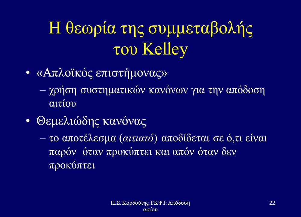 Η θεωρία της συμμεταβολής του Kelley