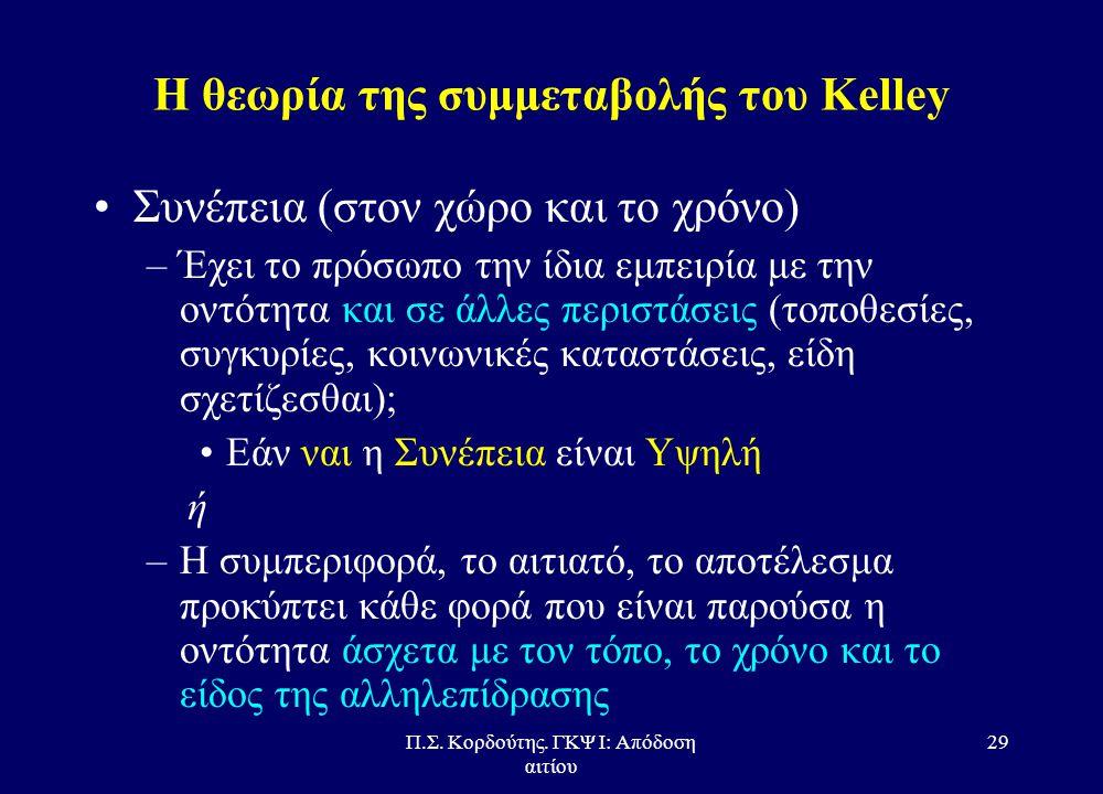 Η θεωρία της συμμεταβολής του Κelley