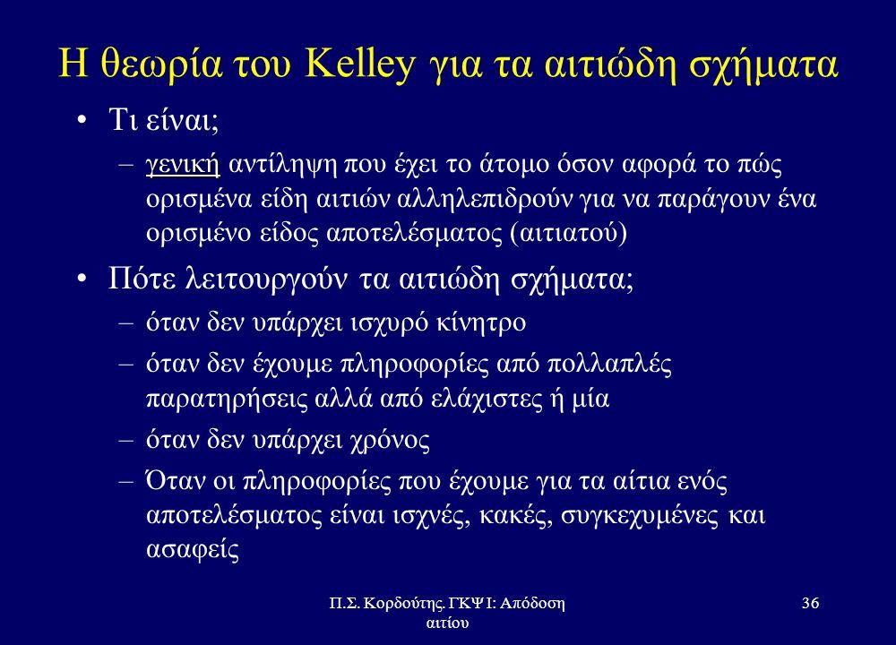 Η θεωρία του Kelley για τα αιτιώδη σχήματα