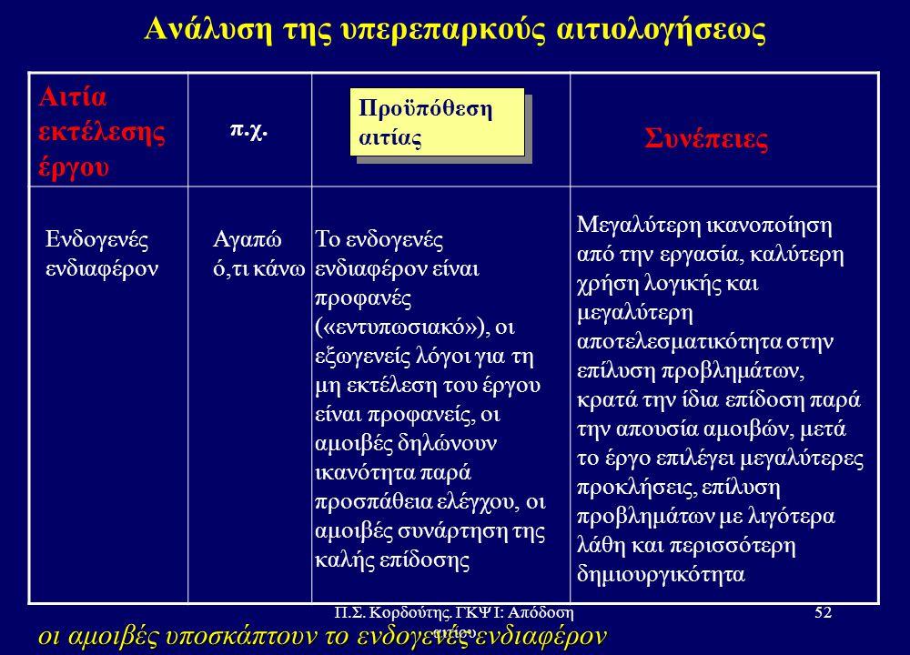 Ανάλυση της υπερεπαρκούς αιτιολογήσεως