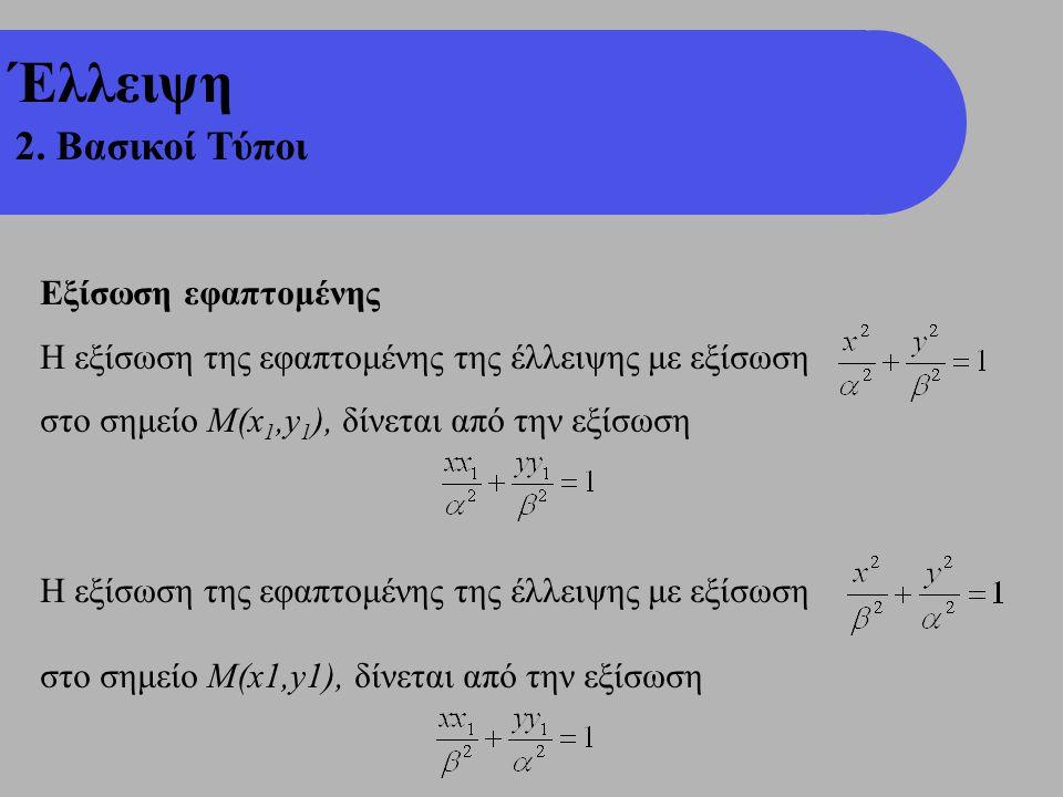 Έλλειψη 2. Βασικοί Τύποι Εξίσωση εφαπτομένης