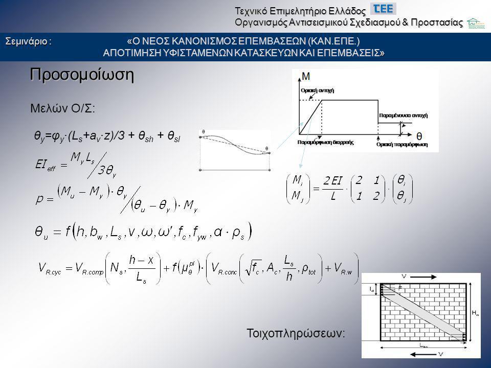 Προσομοίωση Μελών Ο/Σ: θy=φy·(Ls+av·z)/3 + θsh + θsl Τοιχοπληρώσεων:
