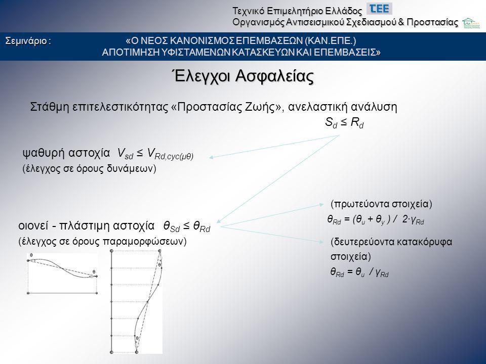 Τεχνικό Επιμελητήριο Ελλάδος