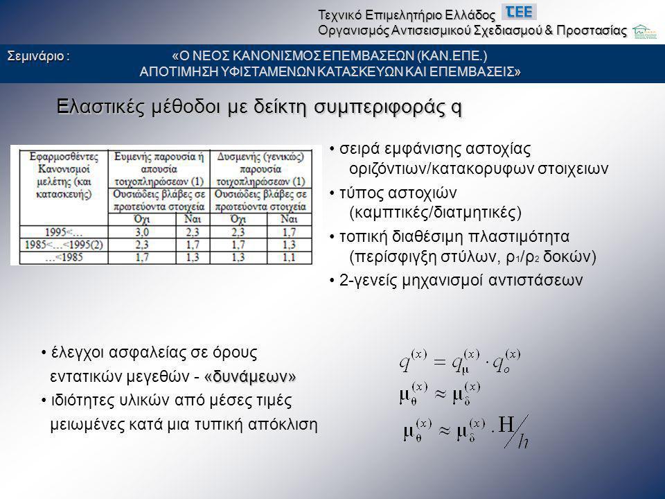 Ελαστικές μέθοδοι με δείκτη συμπεριφοράς q