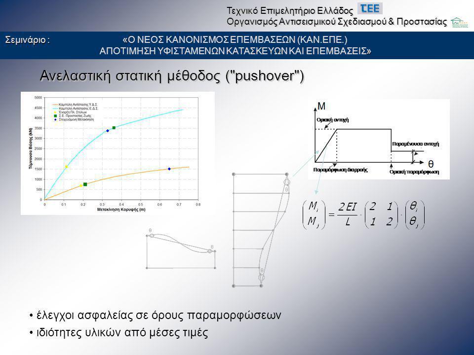 Ανελαστική στατική μέθοδος ( pushover )