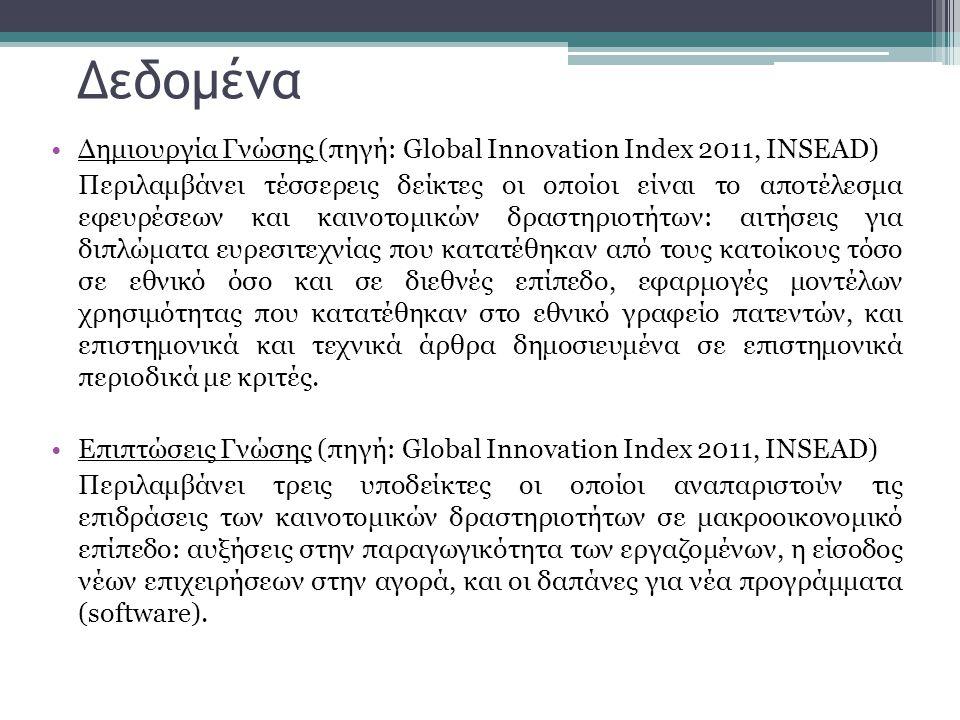 Δεδομένα Δημιουργία Γνώσης (πηγή: Global Innovation Index 2011, INSEAD)