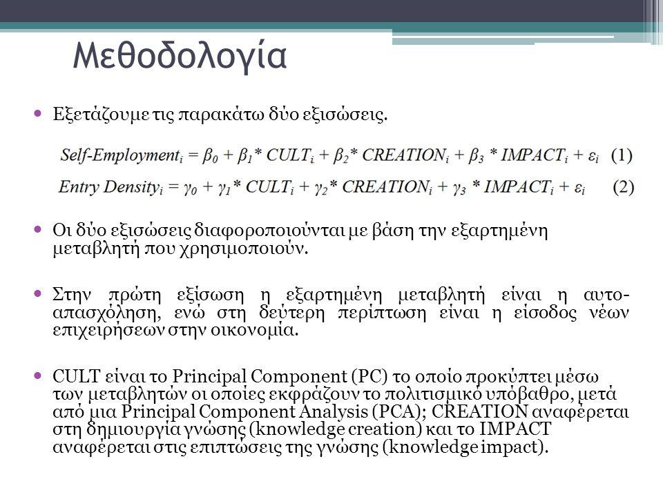 Μεθοδολογία Εξετάζουμε τις παρακάτω δύο εξισώσεις.