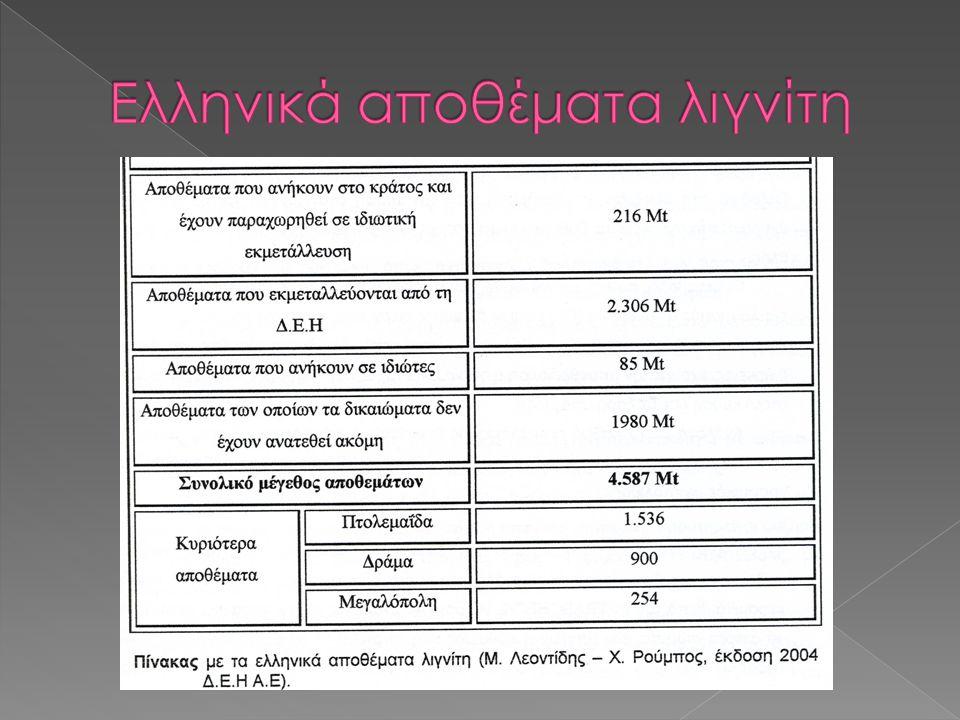 Ελληνικά αποθέματα λιγνίτη
