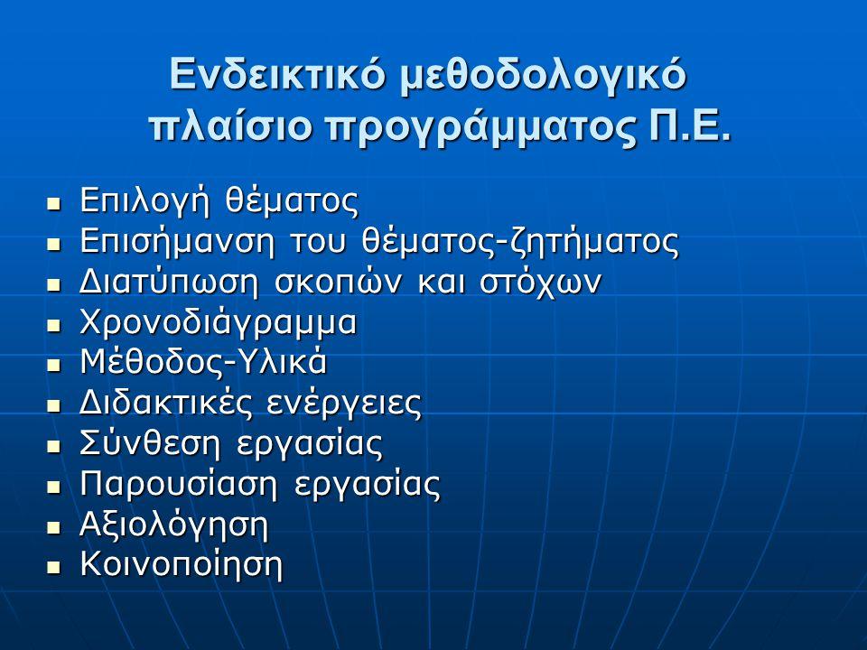Ενδεικτικό μεθοδολογικό πλαίσιο προγράμματος Π.Ε.