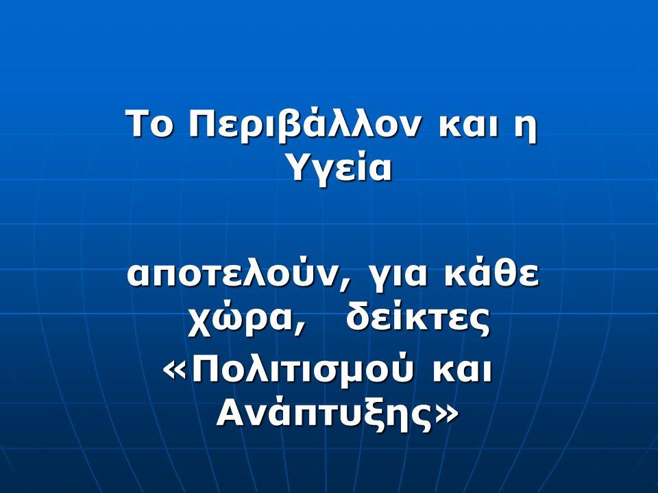αποτελούν, για κάθε χώρα, δείκτες «Πολιτισμού και Ανάπτυξης»