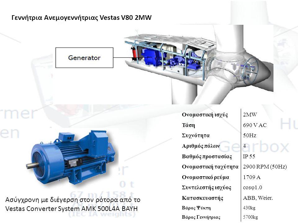 Γεννήτρια Ανεμογεννήτριας Vestas V80 2MW