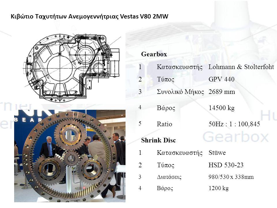 Κιβώτιο Ταχυτήτων Ανεμογεννήτριας Vestas V80 2MW