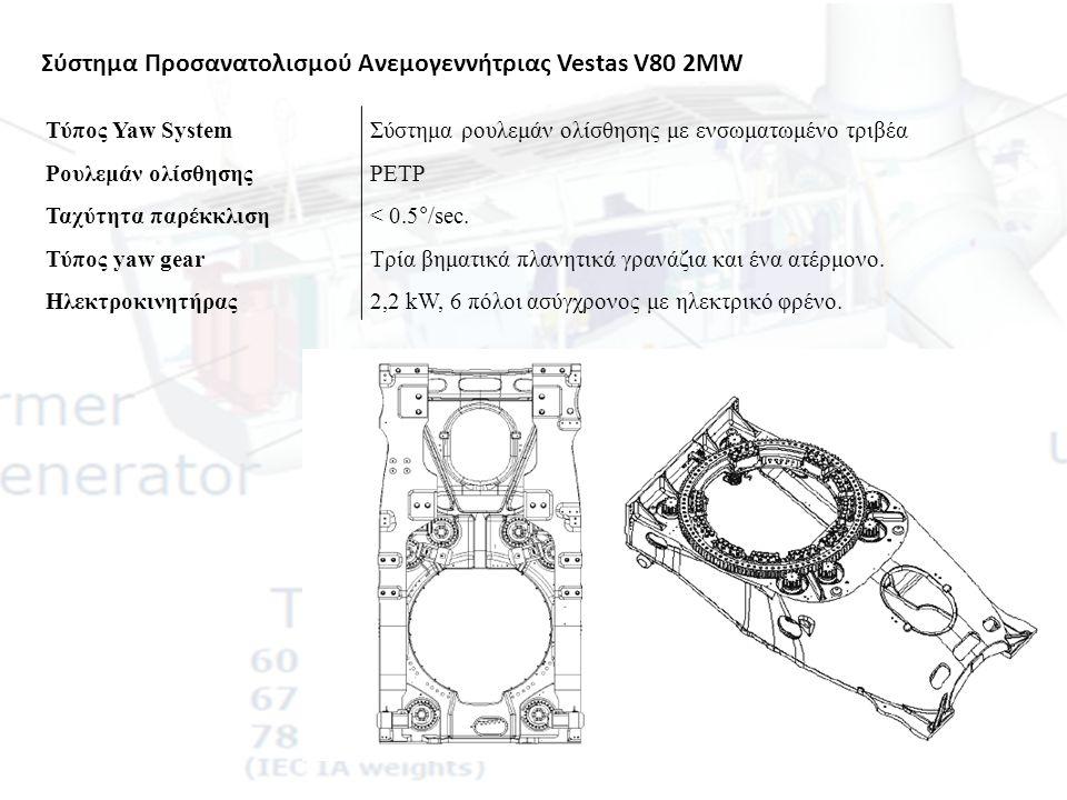 Σύστημα Προσανατολισμού Ανεμογεννήτριας Vestas V80 2MW