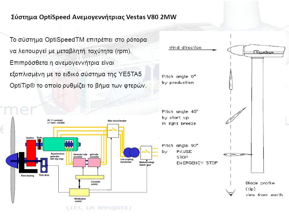 Σύστημα OptiSpeed Ανεμογεννήτριας Vestas V80 2MW