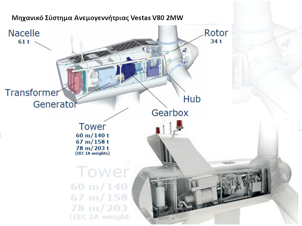 Μηχανικό Σύστημα Ανεμογεννήτριας Vestas V80 2MW