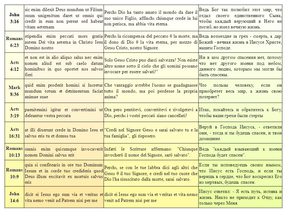 John 3:16. sic enim dilexit Deus mundum ut Filium suum unigenitum daret ut omnis qui credit in eum non pereat sed habeat vitam aeternam.