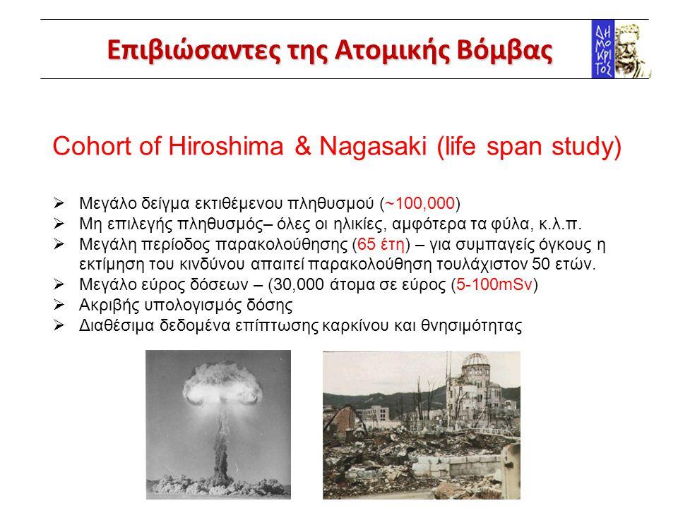 Επιβιώσαντες της Ατομικής Βόμβας