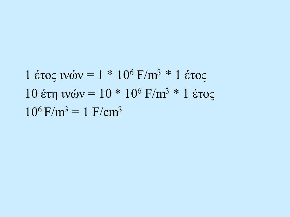 1 έτος ινών = 1 * 106 F/m3 * 1 έτος 10 έτη ινών = 10 * 106 F/m3 * 1 έτος 106 F/m3 = 1 F/cm3