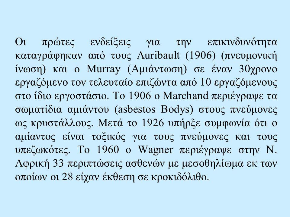 Οι πρώτες ενδείξεις για την επικινδυνότητα καταγράφηκαν από τους Auribault (1906) (πνευμονική ίνωση) και ο Murray (Αμιάντωση) σε έναν 30χρονο εργαζόμενο τον τελευταίο επιζώντα από 10 εργαζόμενους στο ίδιο εργοστάσιο.