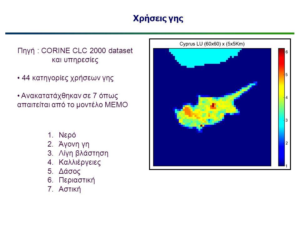 Πηγή : CORINE CLC 2000 dataset