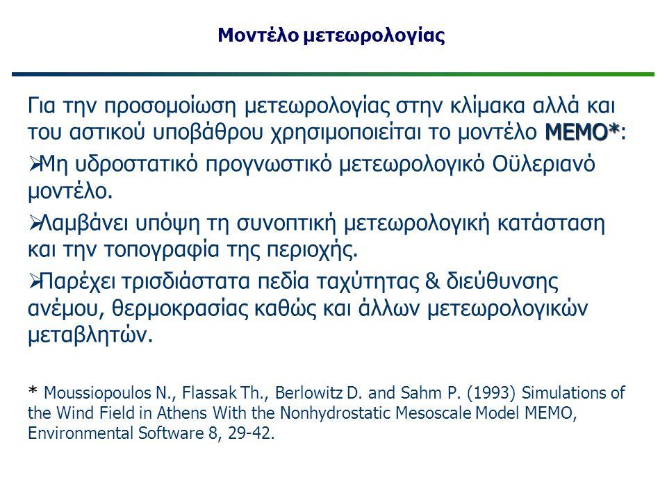 Μοντέλο μετεωρολογίας