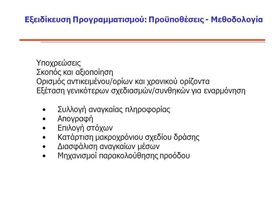 Εξειδίκευση Προγραμματισμού: Προϋποθέσεις - Μεθοδολογία