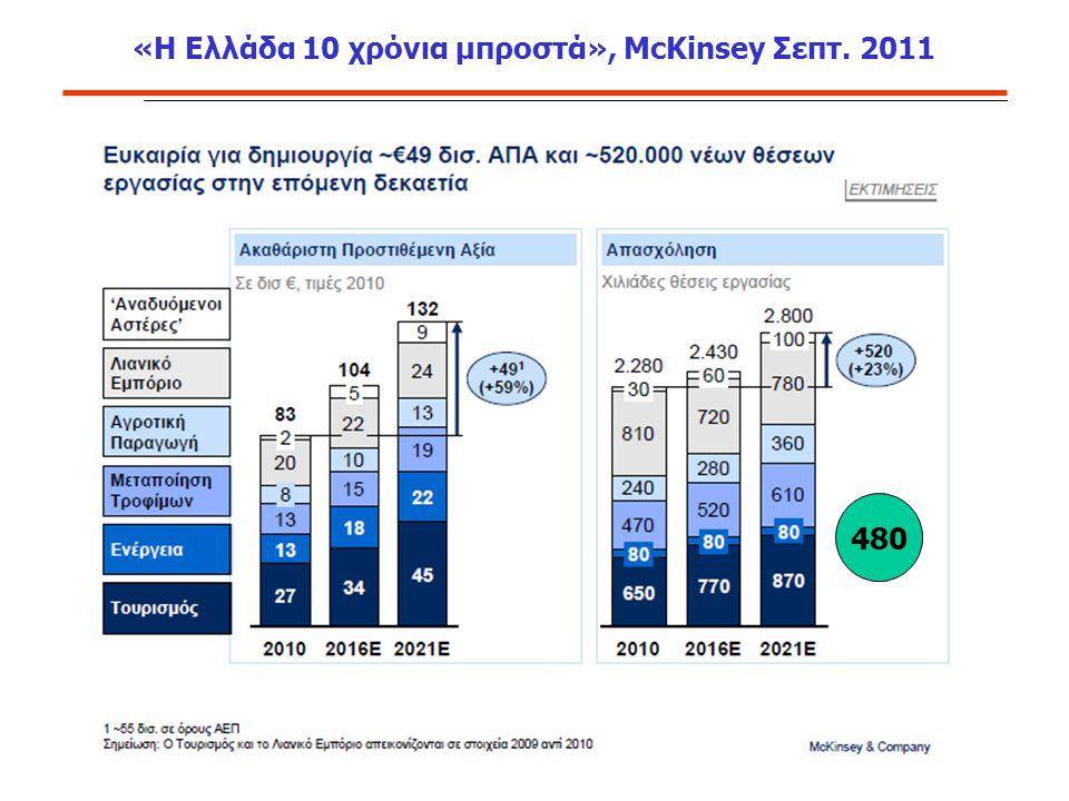 «Η Ελλάδα 10 χρόνια μπροστά», McKinsey Σεπτ. 2011