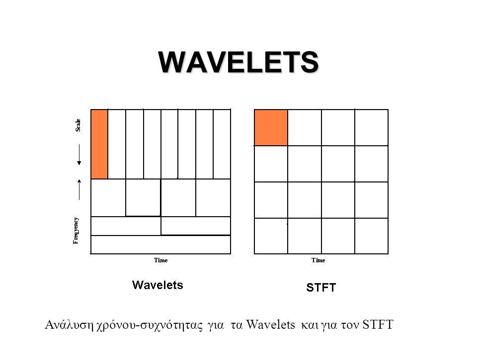 WAVELETS Ανάλυση χρόνου-συχνότητας για τα Wavelets και για τον STFT