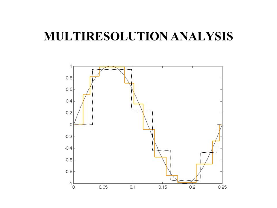 MULTIRESOLUTION ANALYSIS