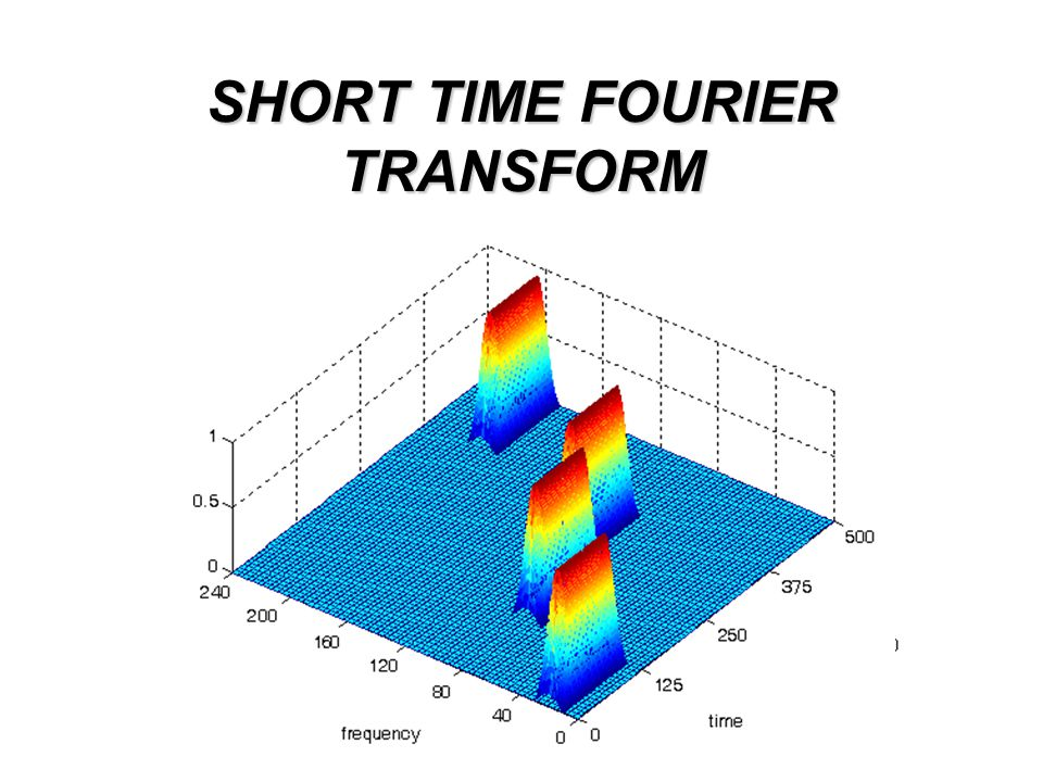 SHORT TIME FOURIER TRANSFORM