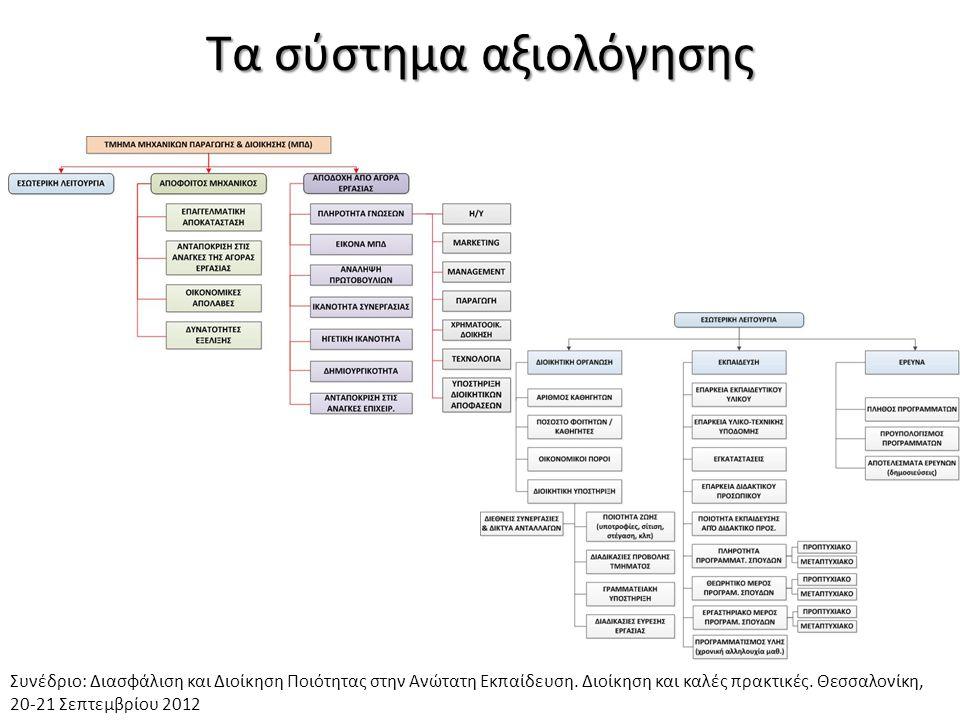 Τα σύστημα αξιολόγησης