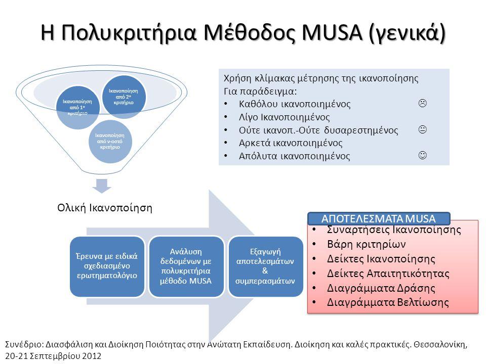 Η Πολυκριτήρια Μέθοδος MUSA (γενικά)