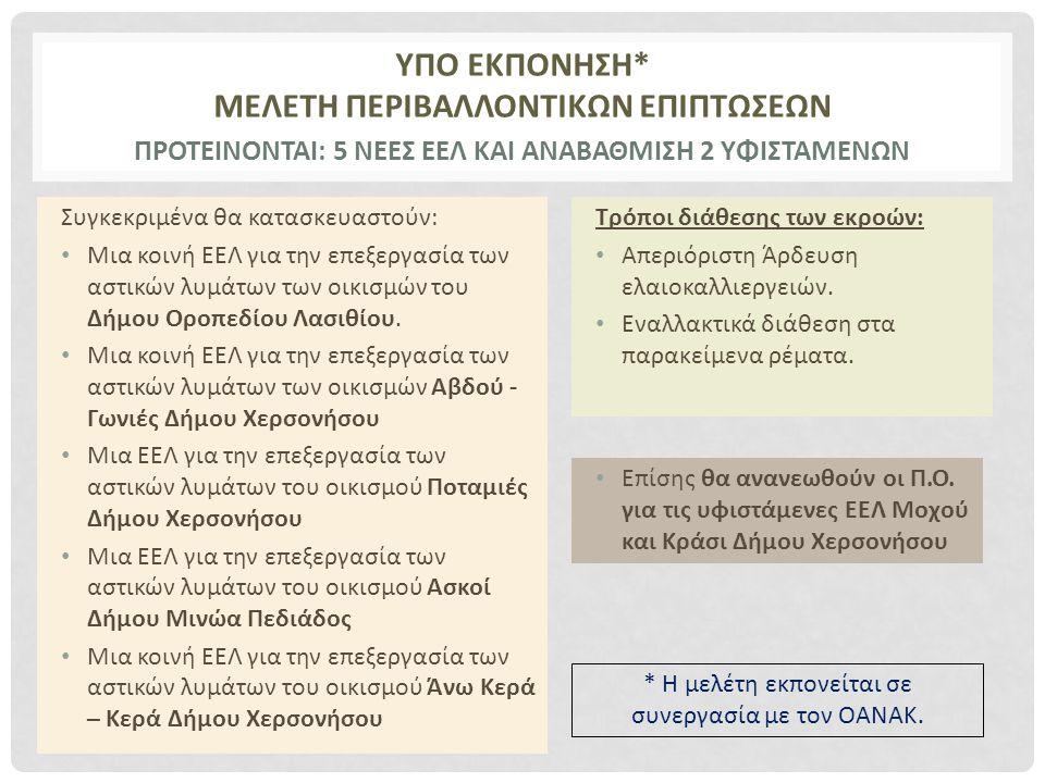 * Η μελέτη εκπονείται σε συνεργασία με τον ΟΑΝΑΚ.