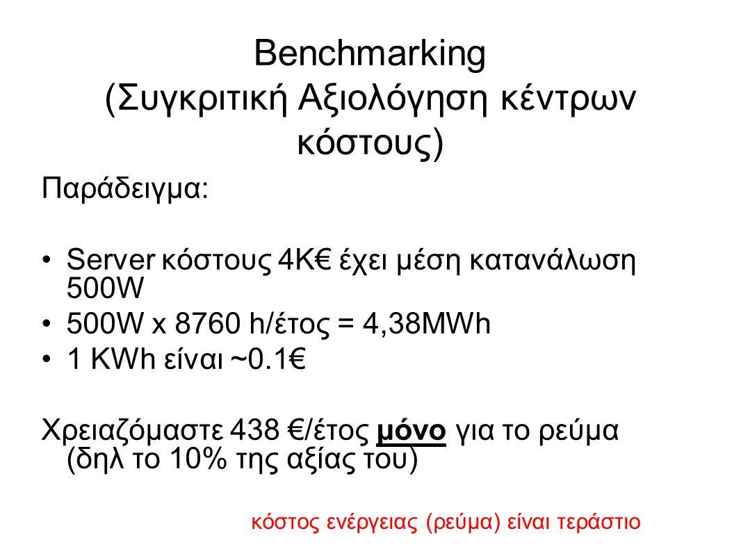 Benchmarking (Συγκριτική Αξιολόγηση κέντρων κόστους)