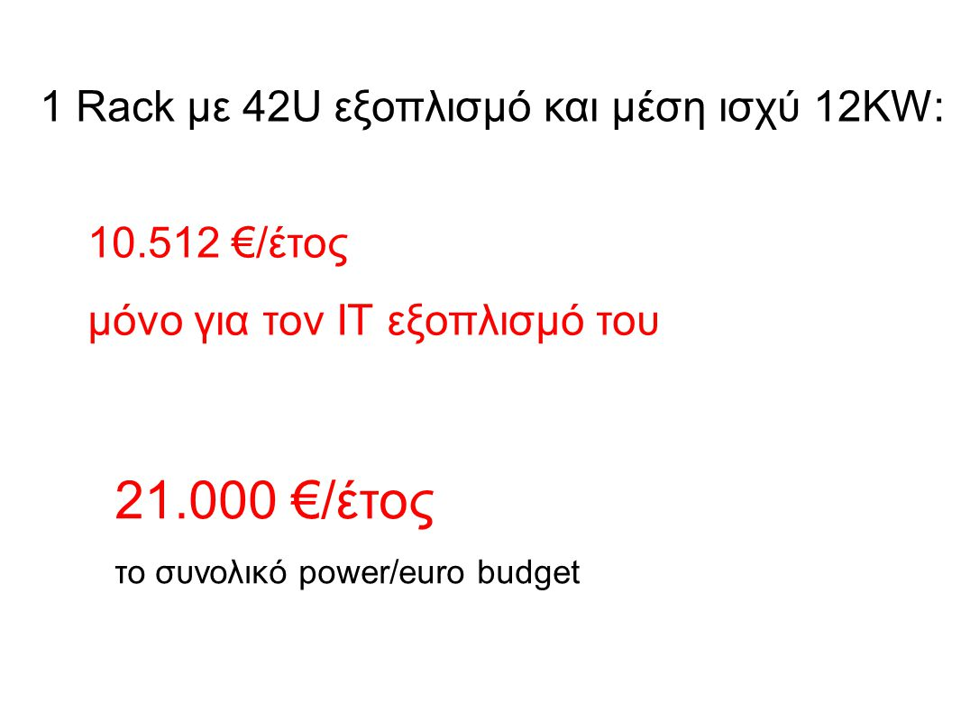 21.000 €/έτος 1 Rack με 42U εξοπλισμό και μέση ισχύ 12KW: