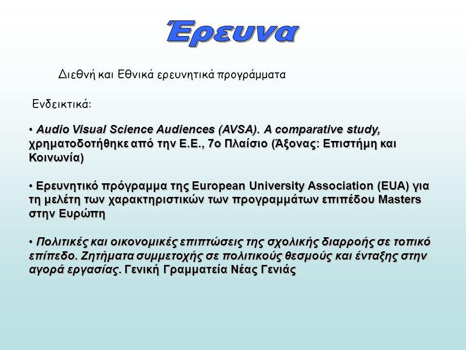 Έρευνα Διεθνή και Εθνικά ερευνητικά προγράμματα Ενδεικτικά: