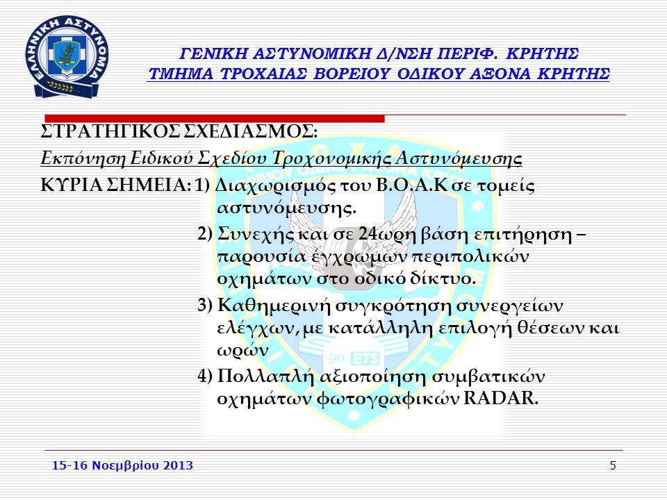 ΓΕΝΙΚΗ ΑΣΤΥΝΟΜΙΚΗ Δ/ΝΣΗ ΠΕΡΙΦ