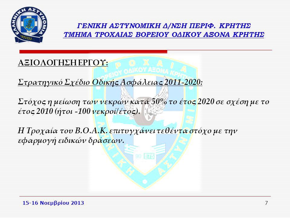 Στρατηγικό Σχέδιο Οδικής Ασφάλειας 2011-2020: