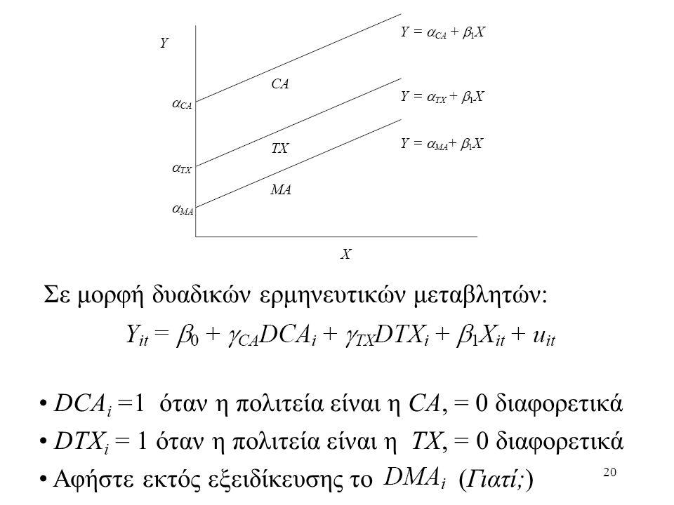 Σε μορφή δυαδικών ερμηνευτικών μεταβλητών: