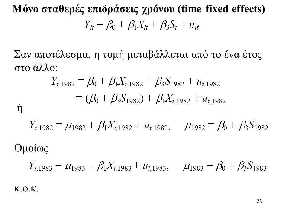 Μόνο σταθερές επιδράσεις χρόνου (time fixed effects)