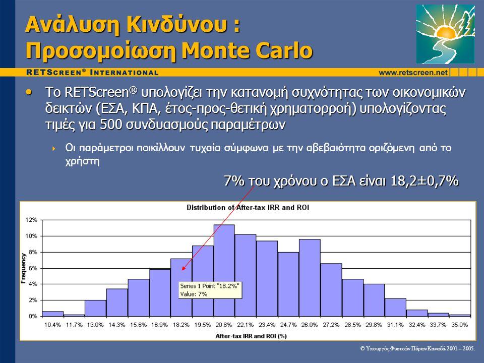 Ανάλυση Κινδύνου : Προσομοίωση Monte Carlo