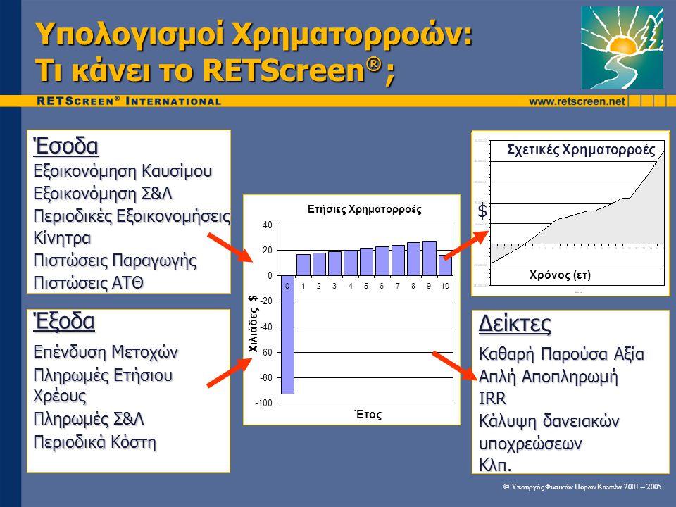 Υπολογισμοί Χρηματορροών: Τι κάνει το RETScreen® ;