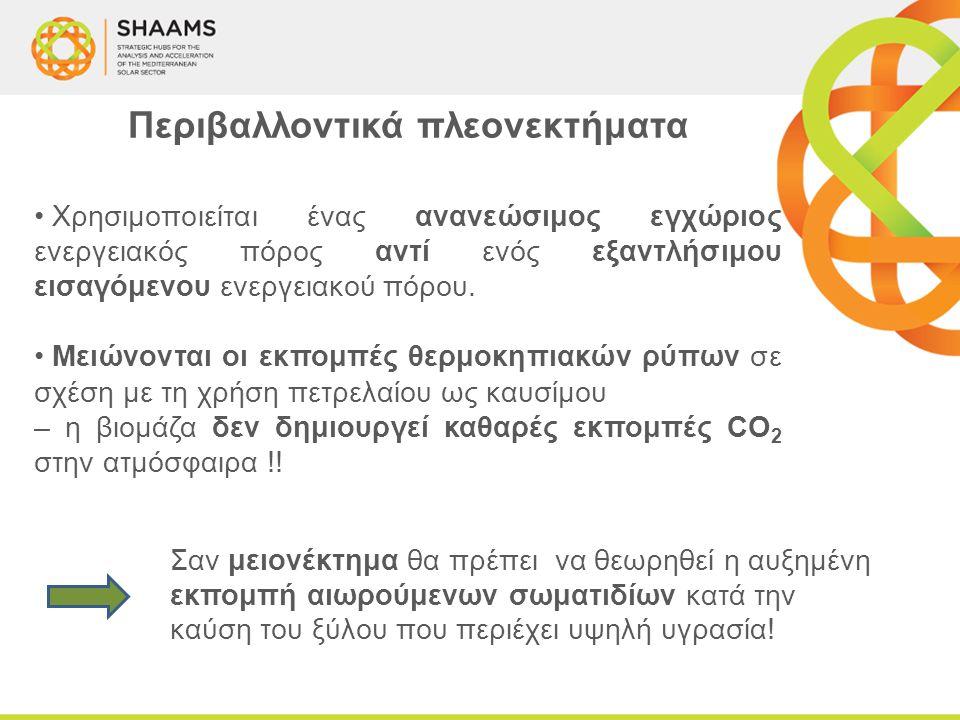 Περιβαλλοντικά πλεονεκτήματα