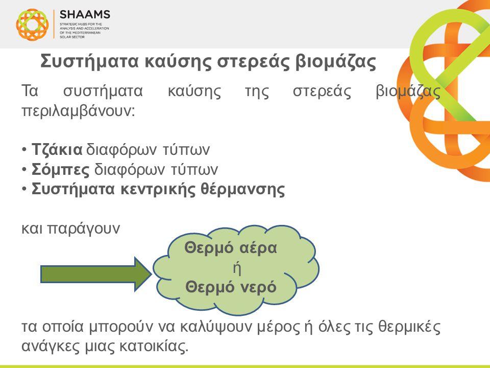 Συστήματα καύσης στερεάς βιομάζας