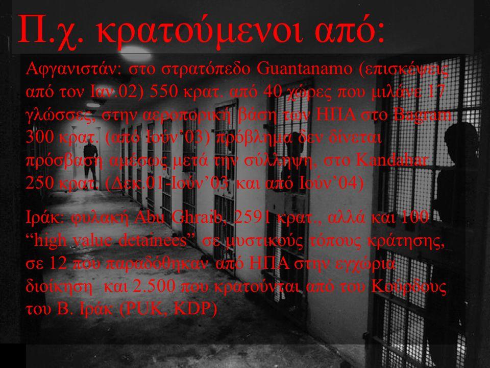 Π.χ. κρατούμενοι από: