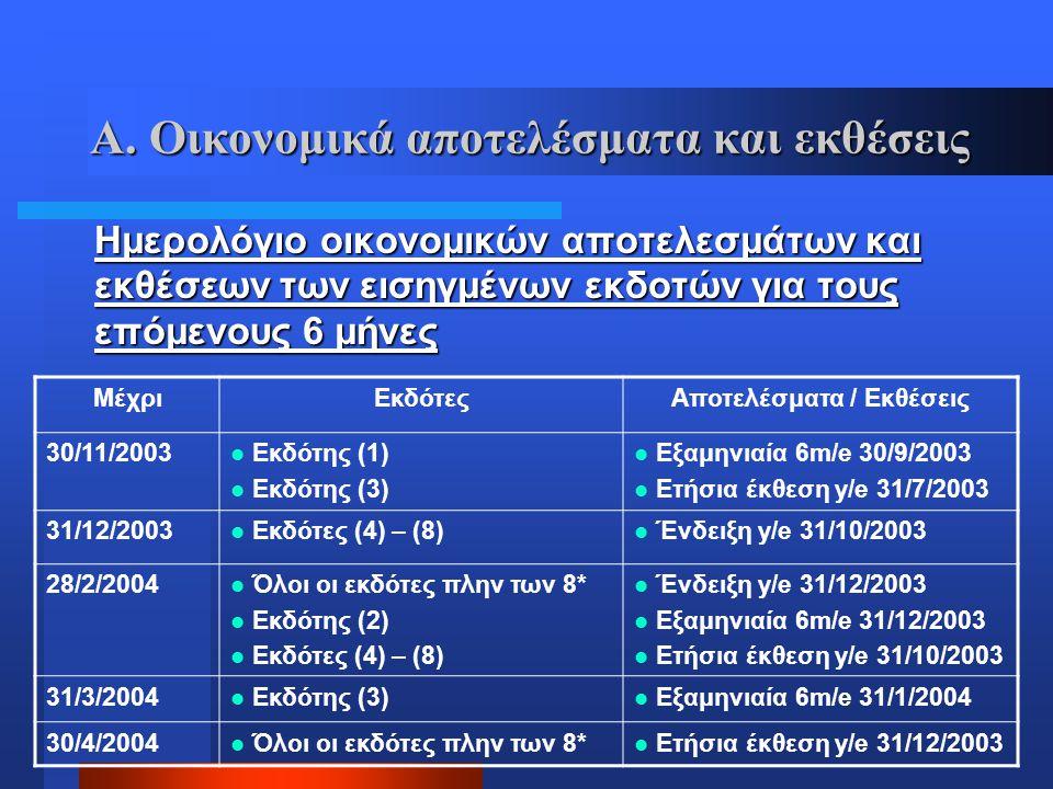 Α. Οικονομικά αποτελέσματα και εκθέσεις